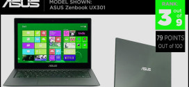 Acer E1-572G ,nhận xét ưu khuyết điểm